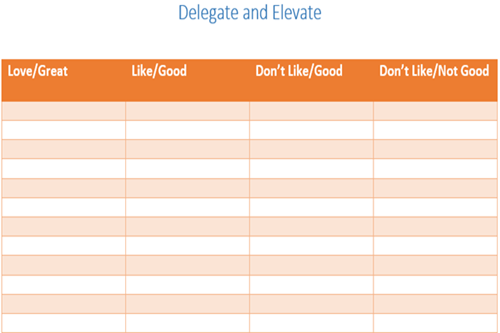 Delegate and elevate